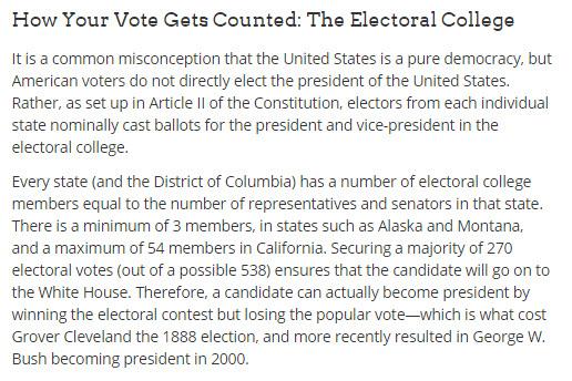 electoral college process-hotmessmemoir.com